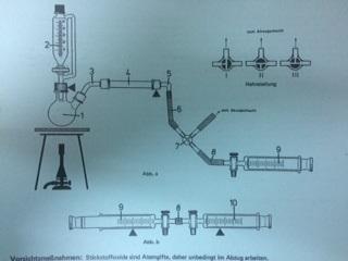 Xác định cân bằng hóa học